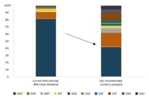 binarinių opcionų prekybos signalai 2021 m